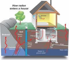 radon_side
